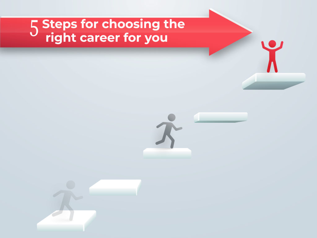 How to Choose Right Career? 5 Actionable Steps To Help You to Find