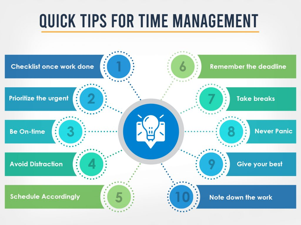 10 Time Management Techniques to Work Efficiently