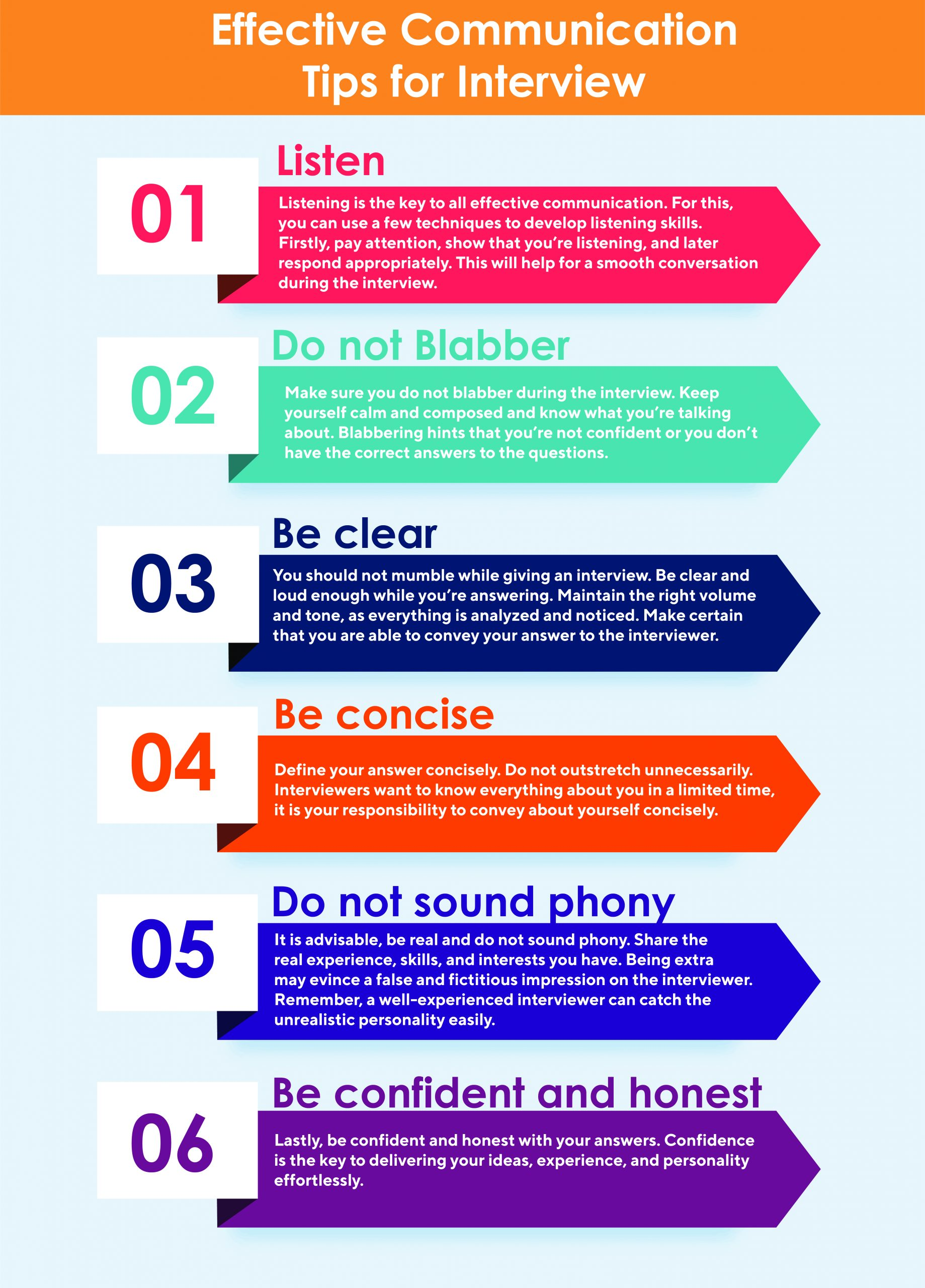 effective communication tips for interview